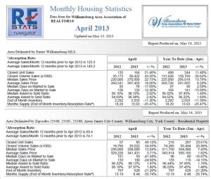 April 2013 stats